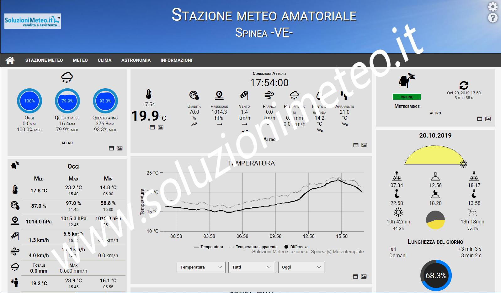sm-dweb2.jpg