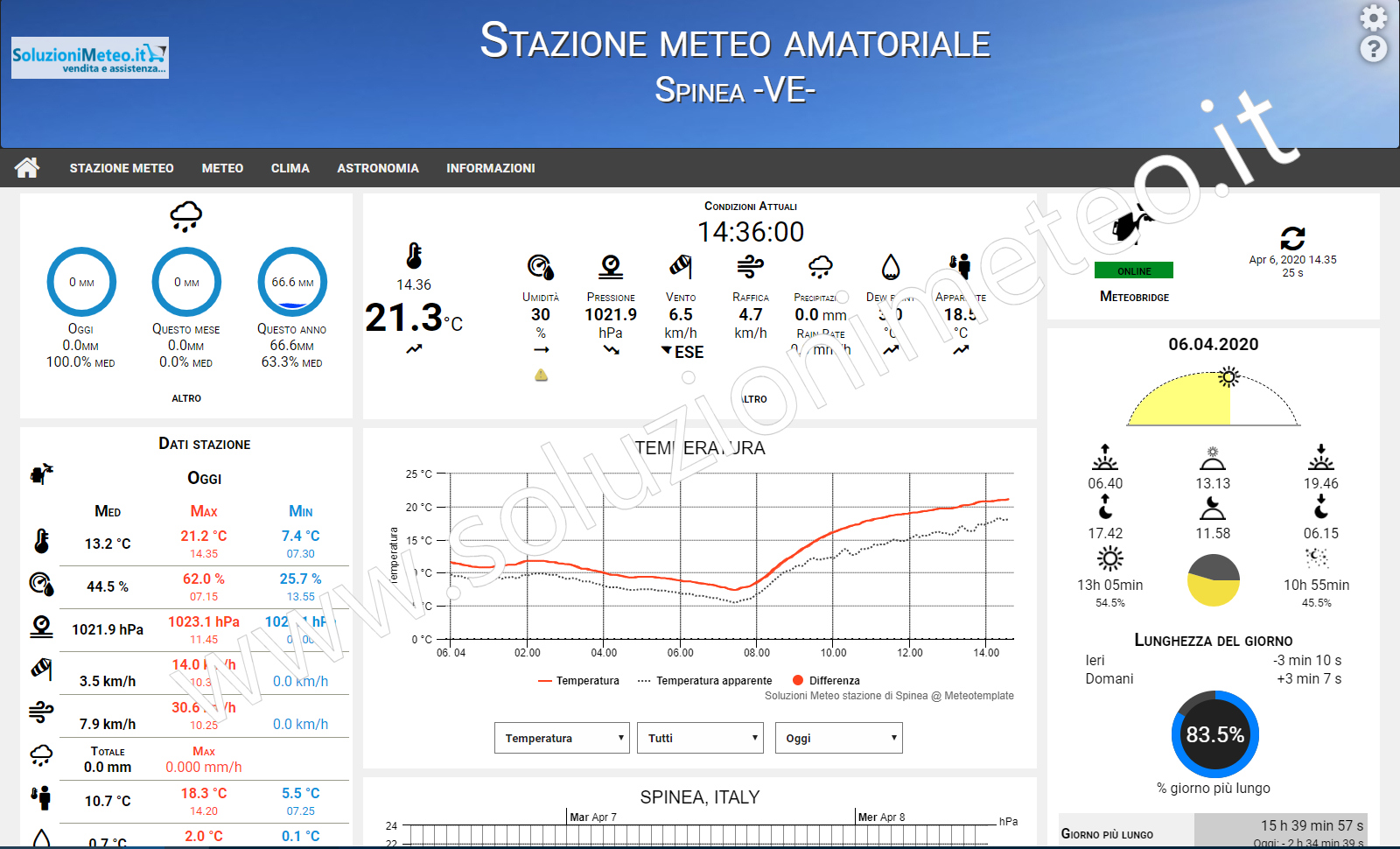 sm-dweb3.jpg